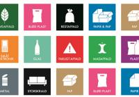 4e95701dbcc V Dánsku zavedli označení usnadňující třídění odpadu